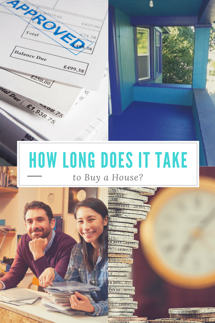How Long Does It Really Take To Buy A House?
